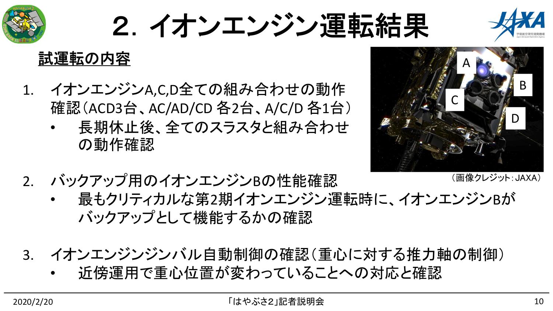 f:id:Imamura:20200220150019p:image