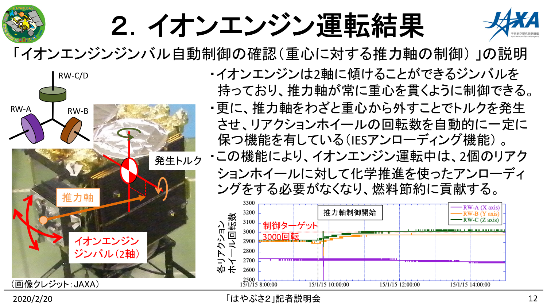 f:id:Imamura:20200220150029p:image