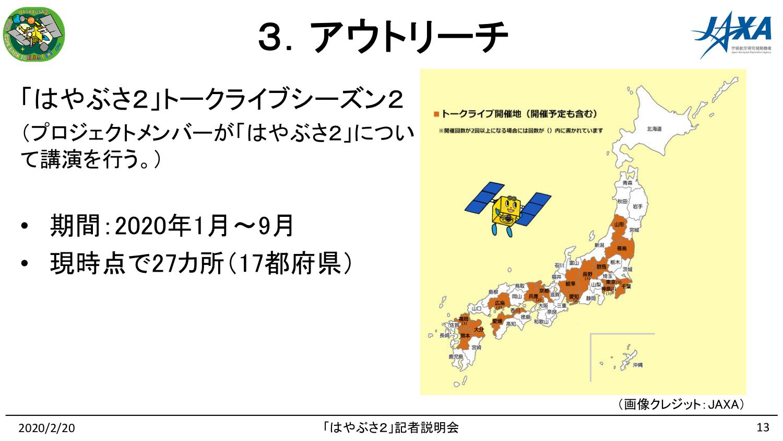 f:id:Imamura:20200220150035p:image