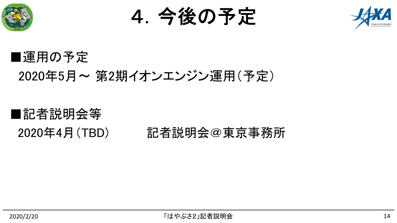 f:id:Imamura:20200220150040p:image