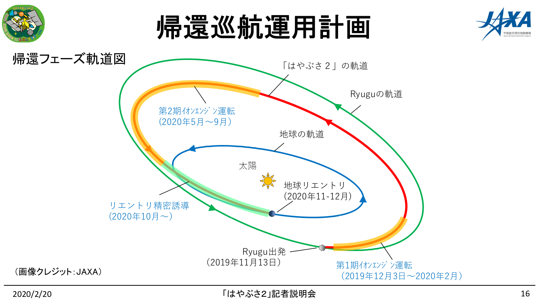 f:id:Imamura:20200220150051p:image