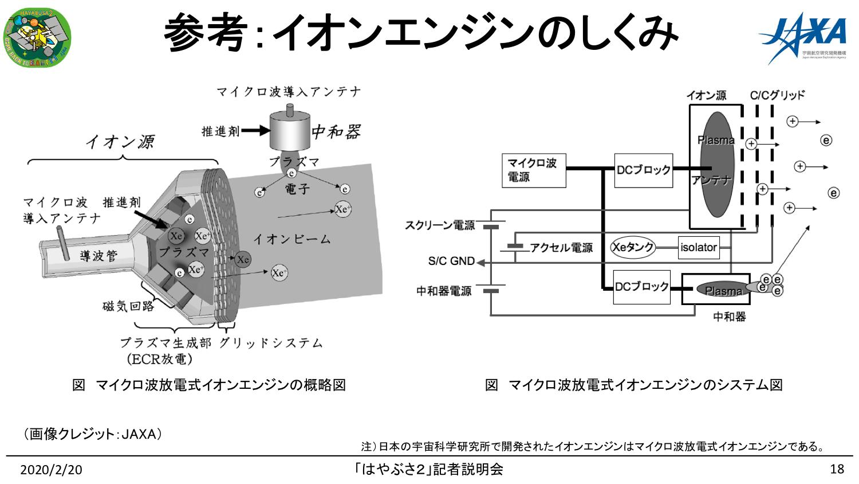 f:id:Imamura:20200220150101p:image