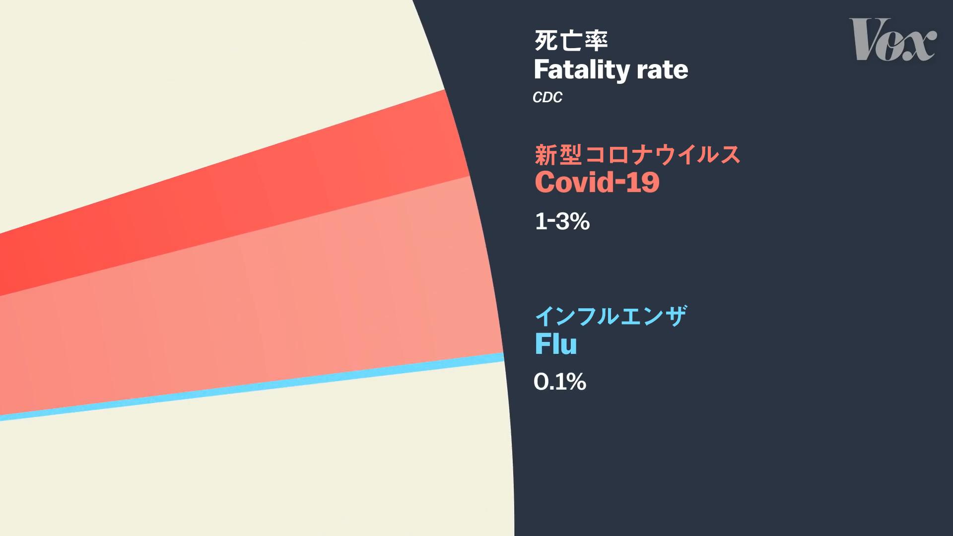 f:id:Imamura:20200408133429p:plain