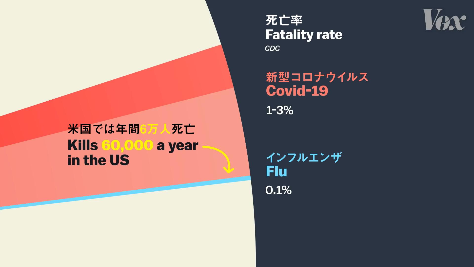 f:id:Imamura:20200408133435p:plain