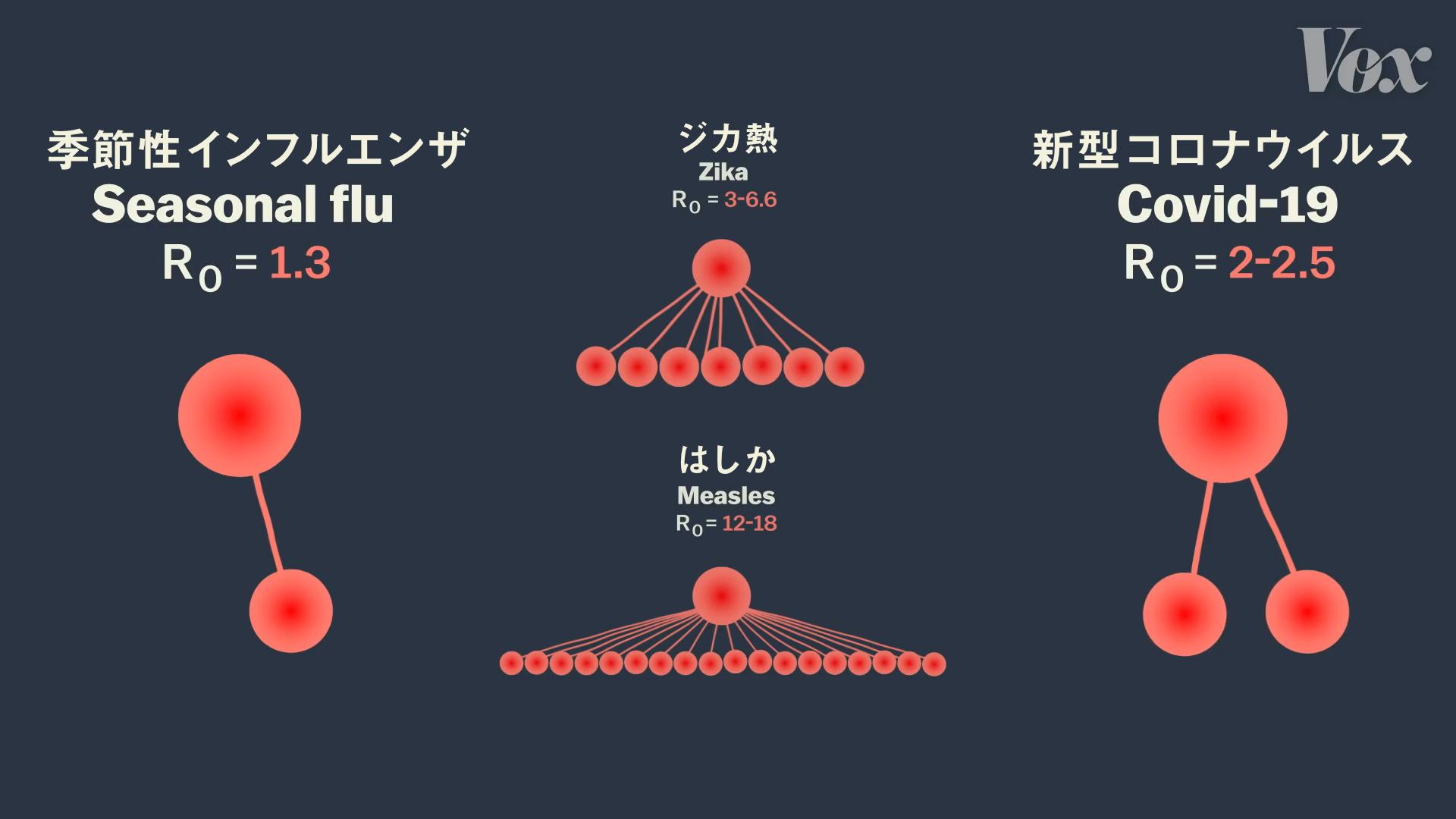 f:id:Imamura:20200408175052p:plain