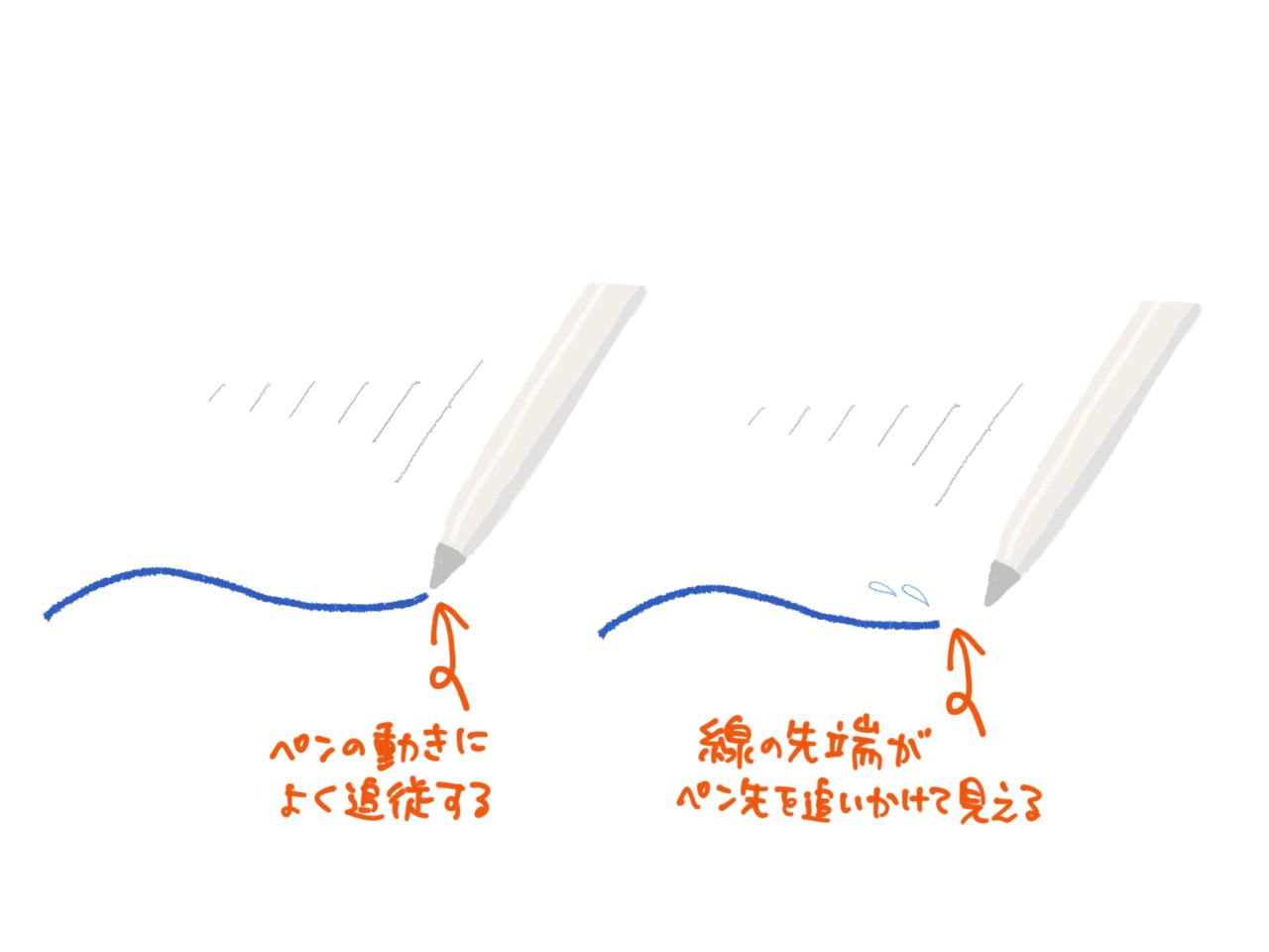 f:id:Imamura:20200419174828p:plain