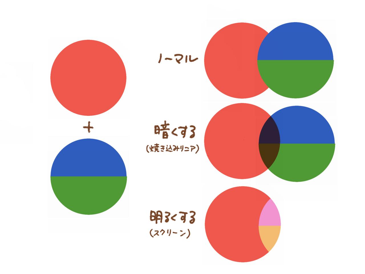 f:id:Imamura:20200420125402p:plain