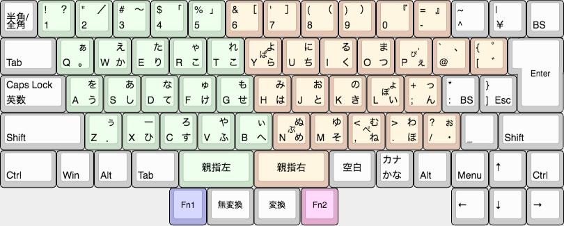 f:id:Imamura:20200521024837p:plain