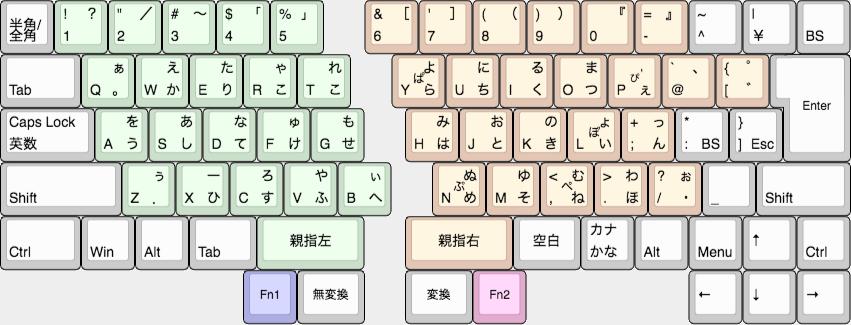 f:id:Imamura:20200521025746p:plain