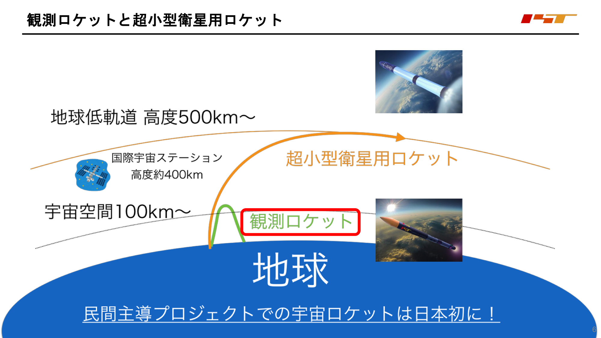 f:id:Imamura:20200603232734p:plain