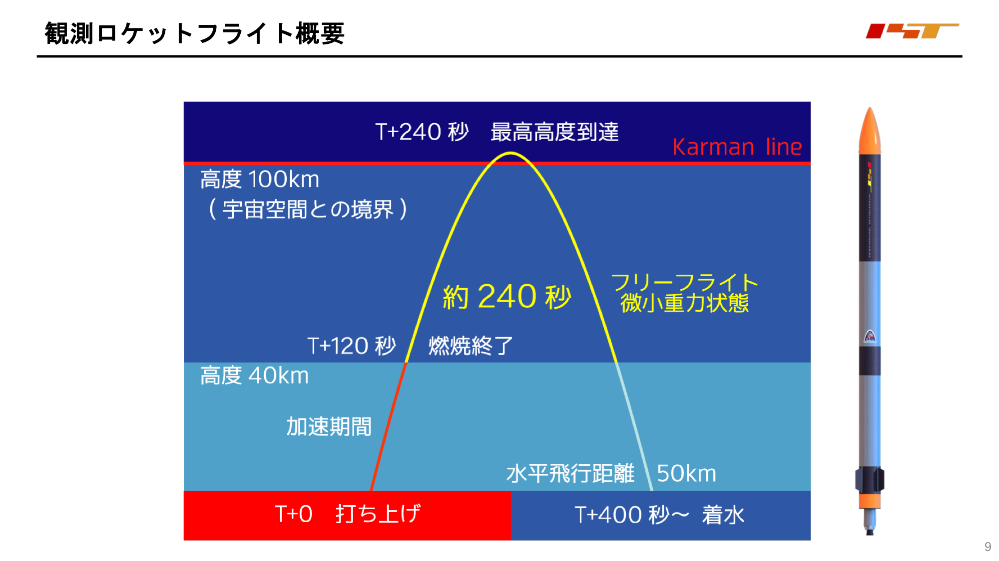 f:id:Imamura:20200603232755p:plain