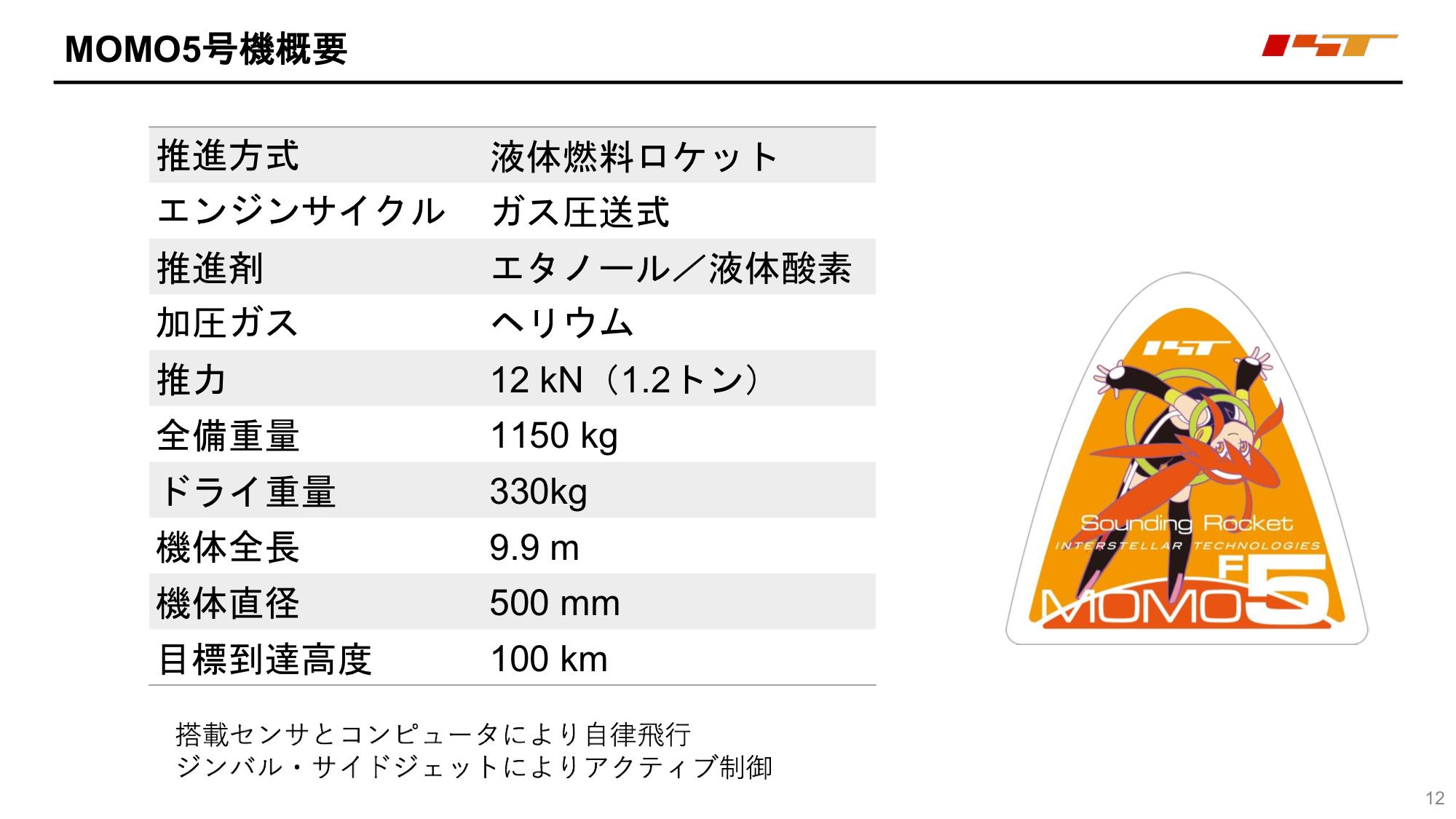f:id:Imamura:20200603232815p:plain