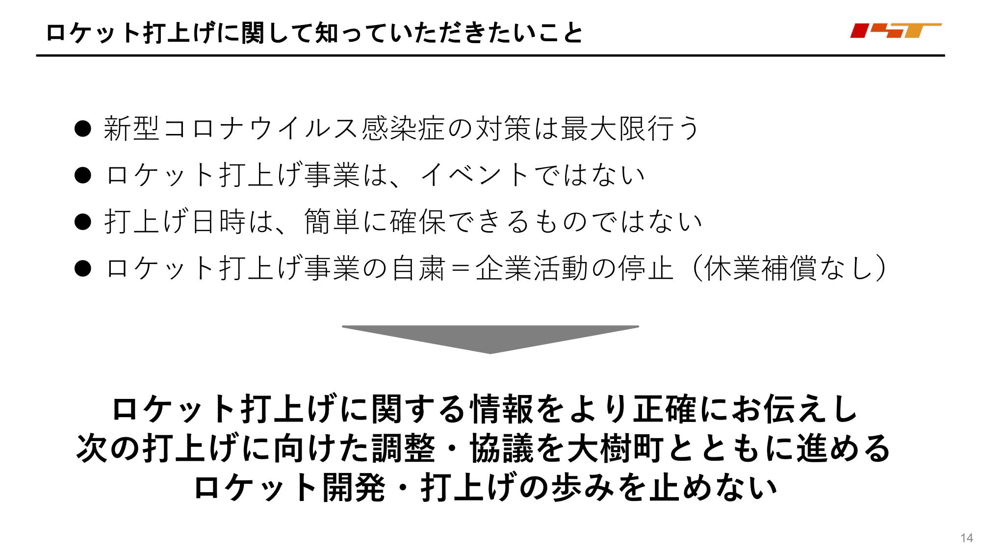 f:id:Imamura:20200603232828p:plain