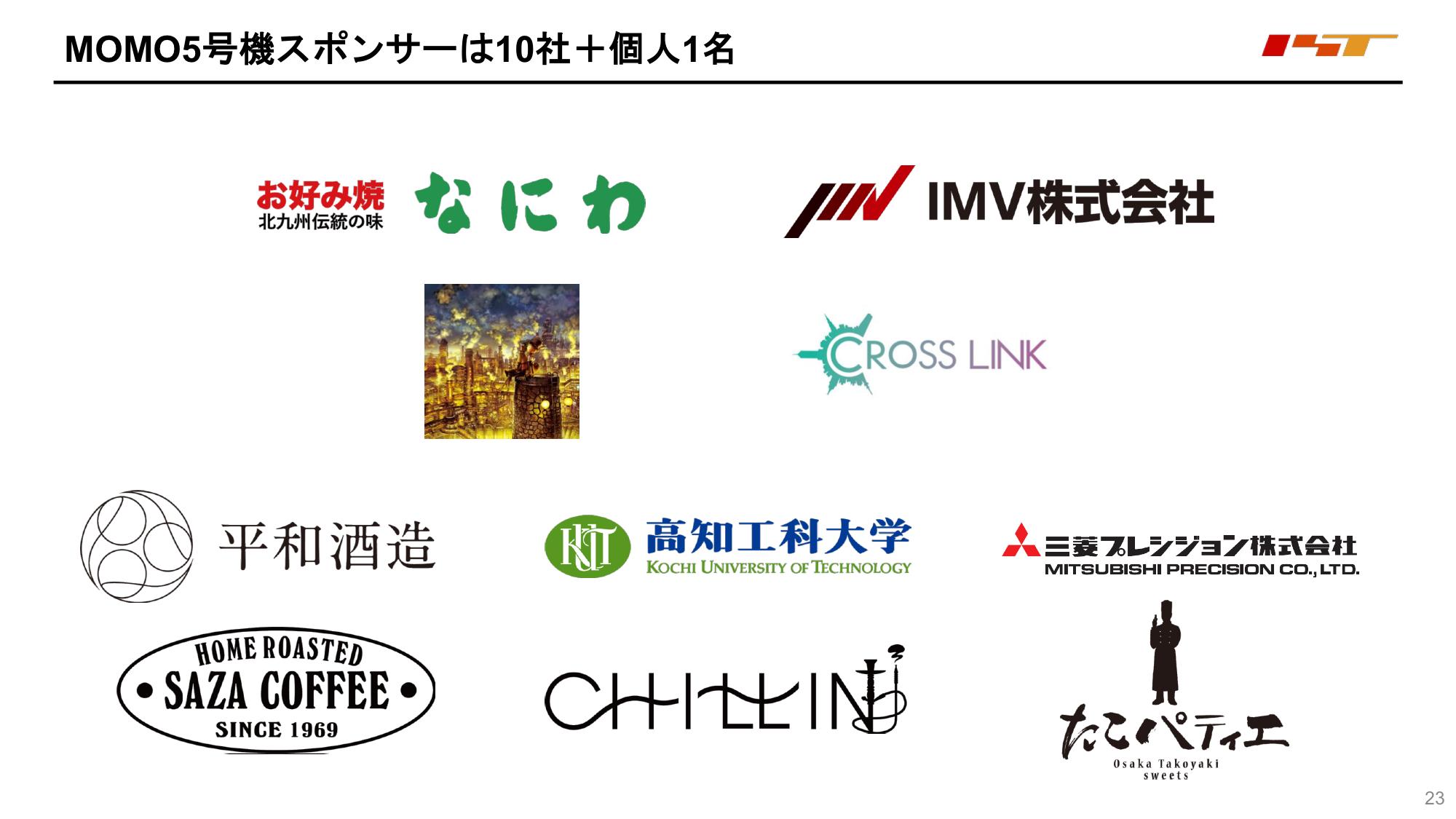 f:id:Imamura:20200603232931p:plain