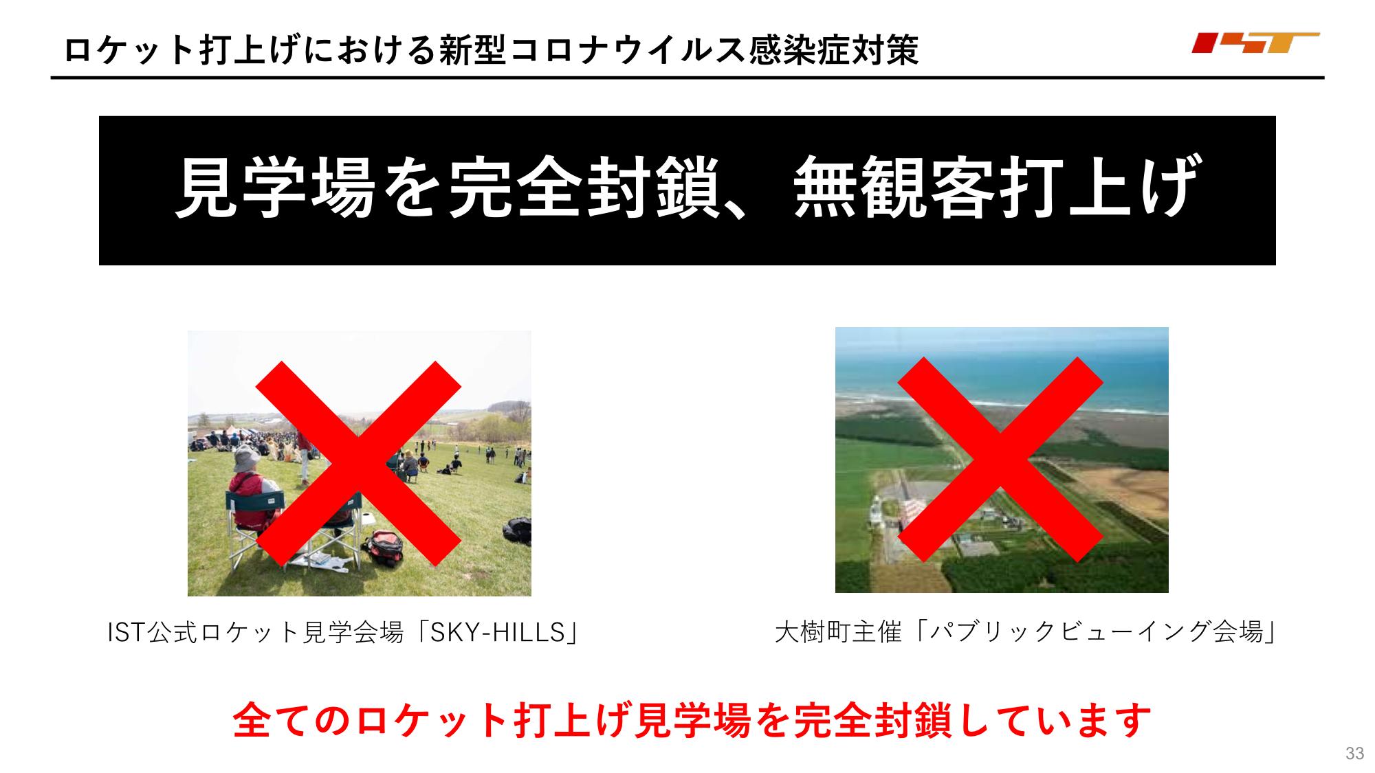 f:id:Imamura:20200603232957p:plain