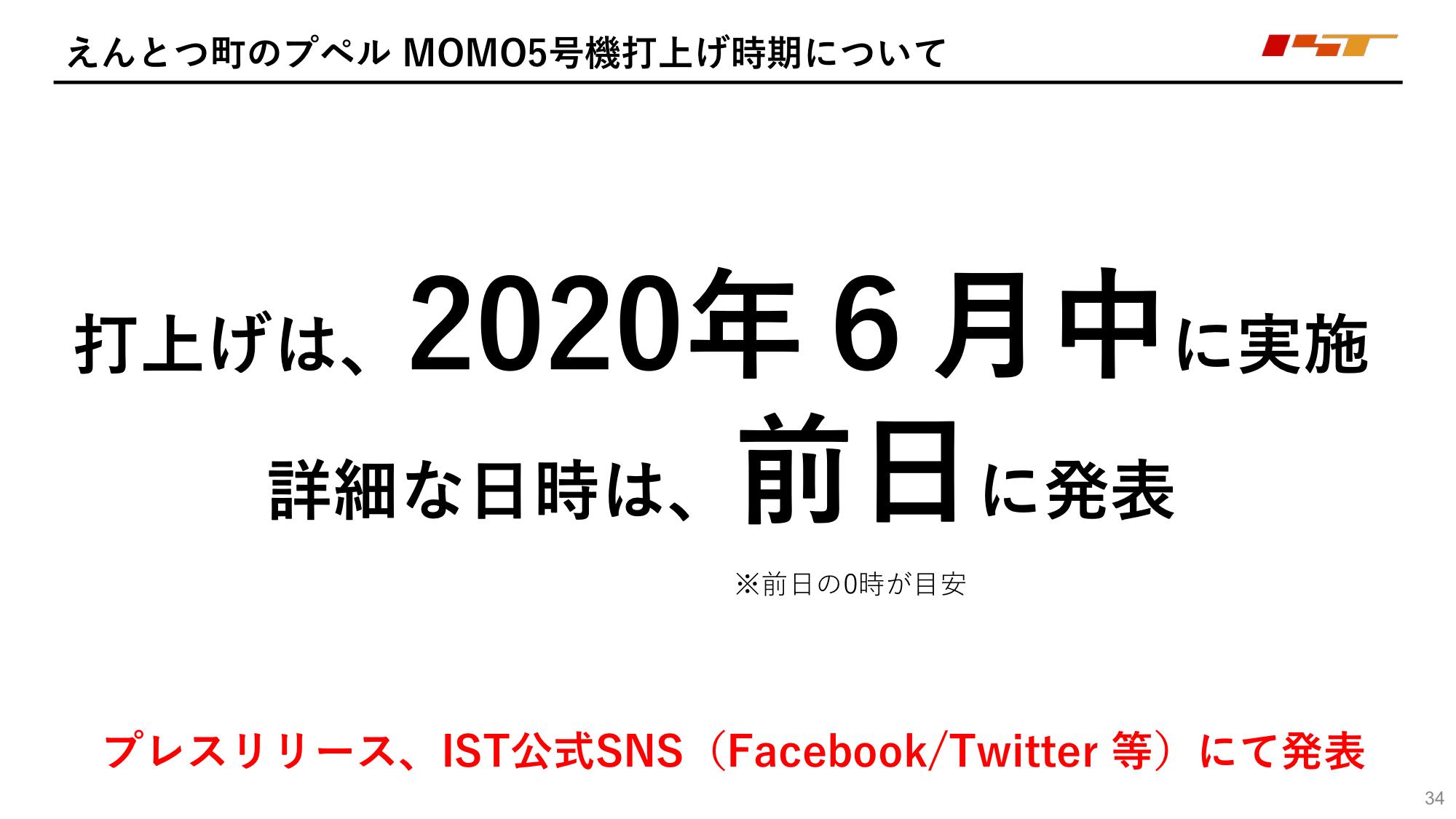 f:id:Imamura:20200603233032p:plain
