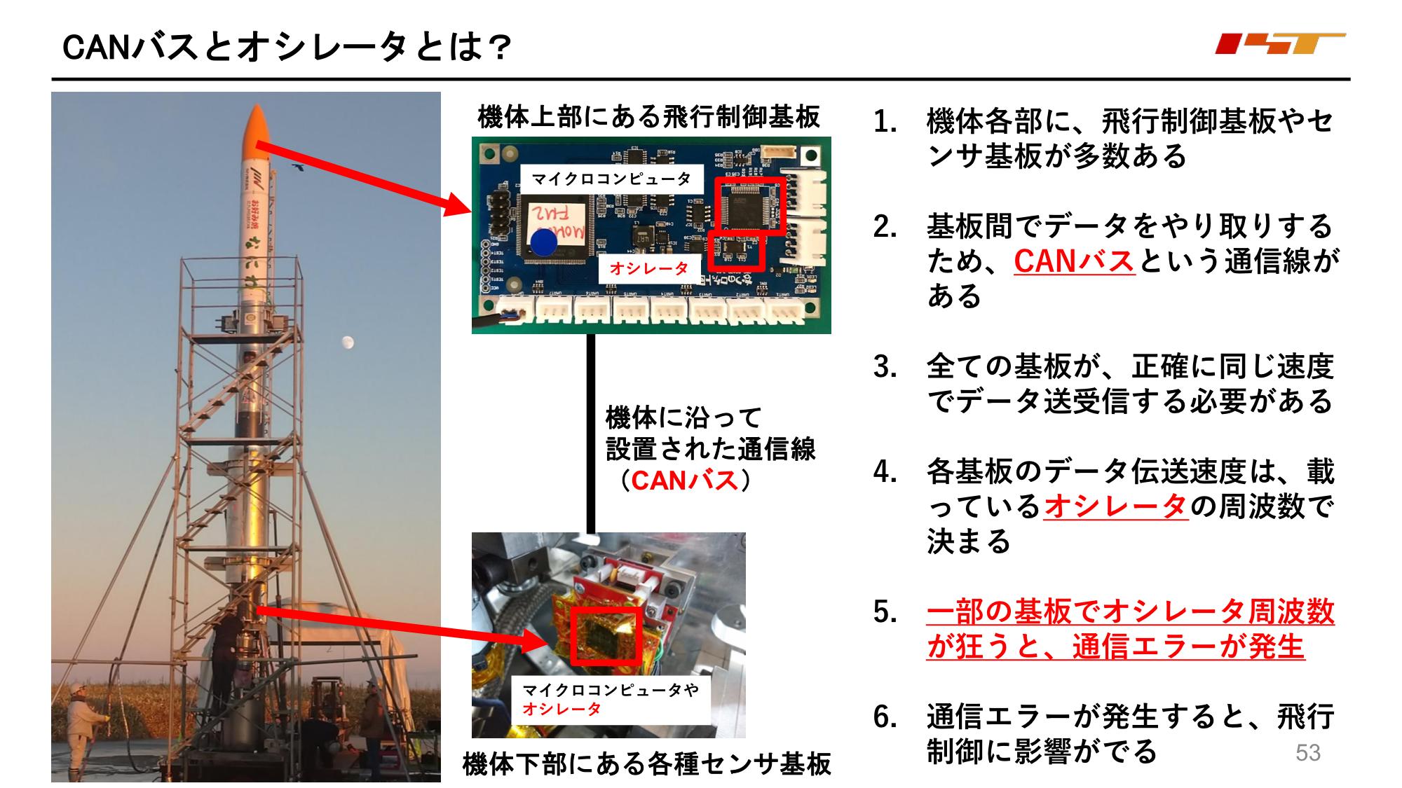 f:id:Imamura:20200603233301p:plain