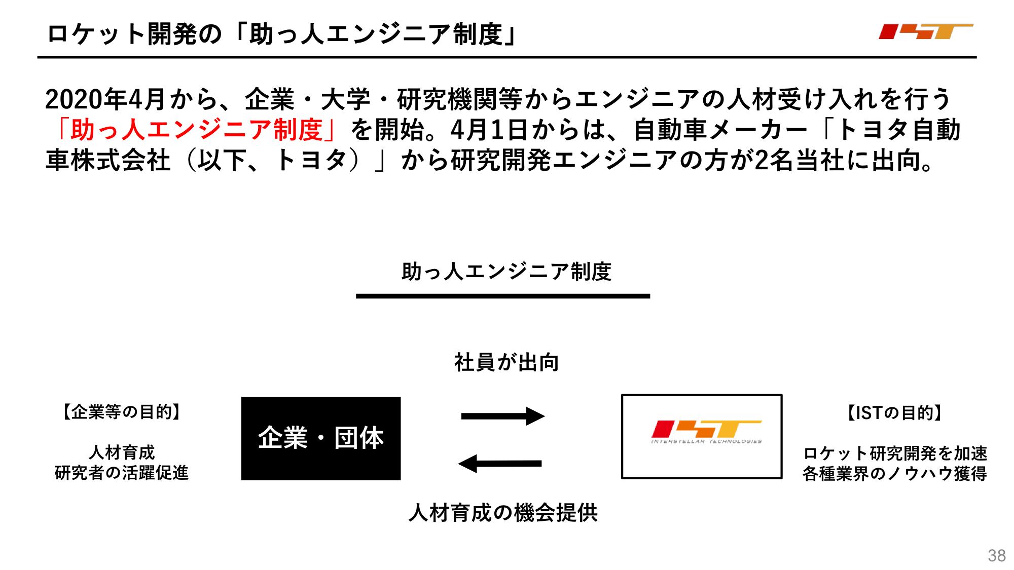 f:id:Imamura:20200603233322p:plain