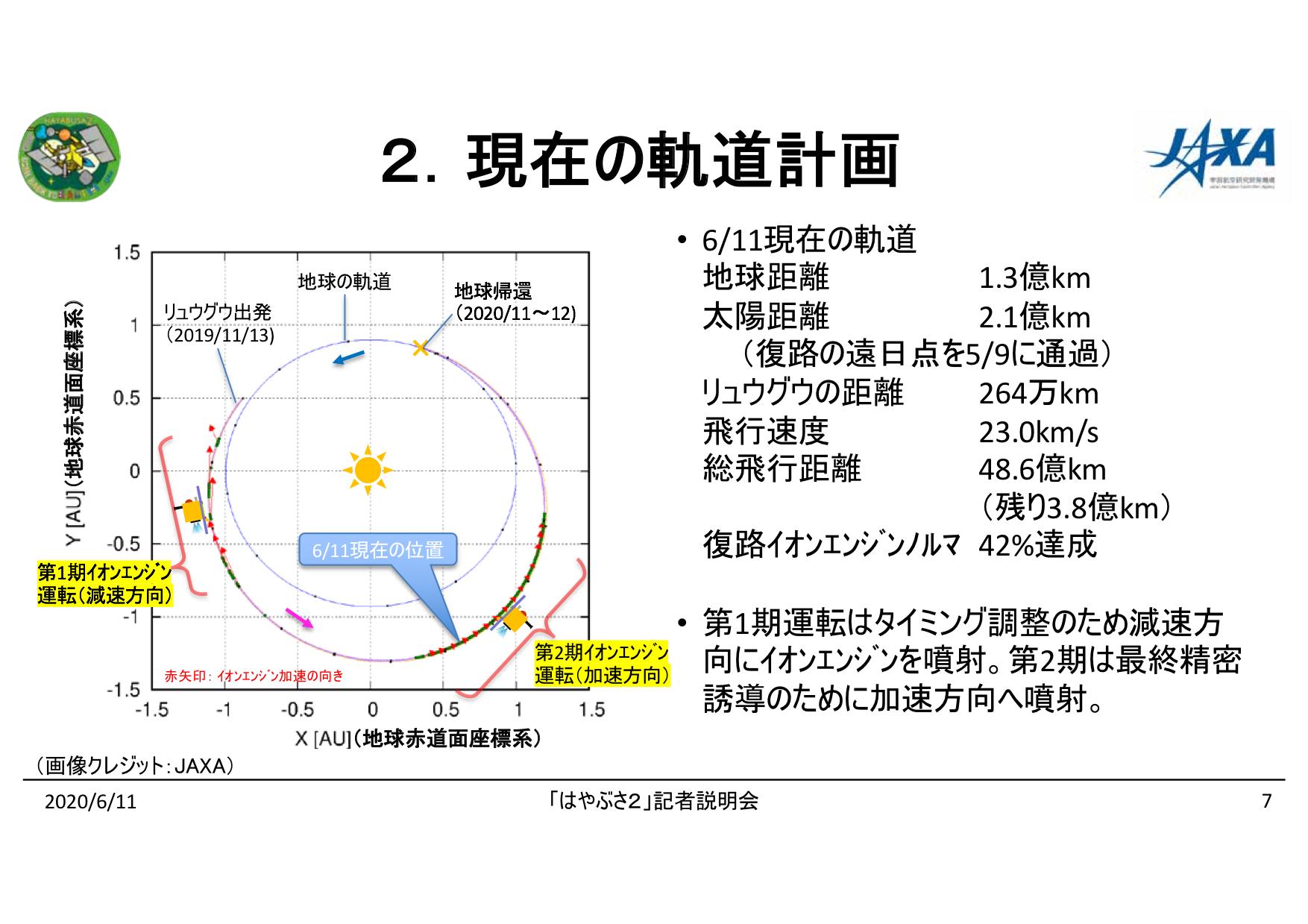f:id:Imamura:20200611094518p:plain