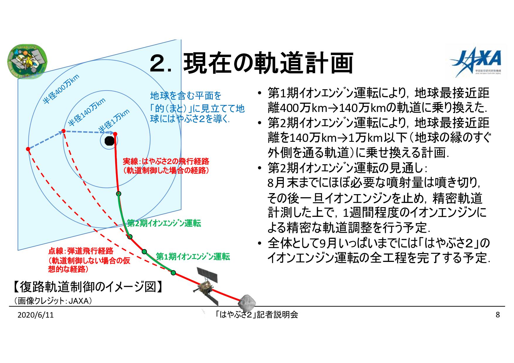 f:id:Imamura:20200611094525p:plain