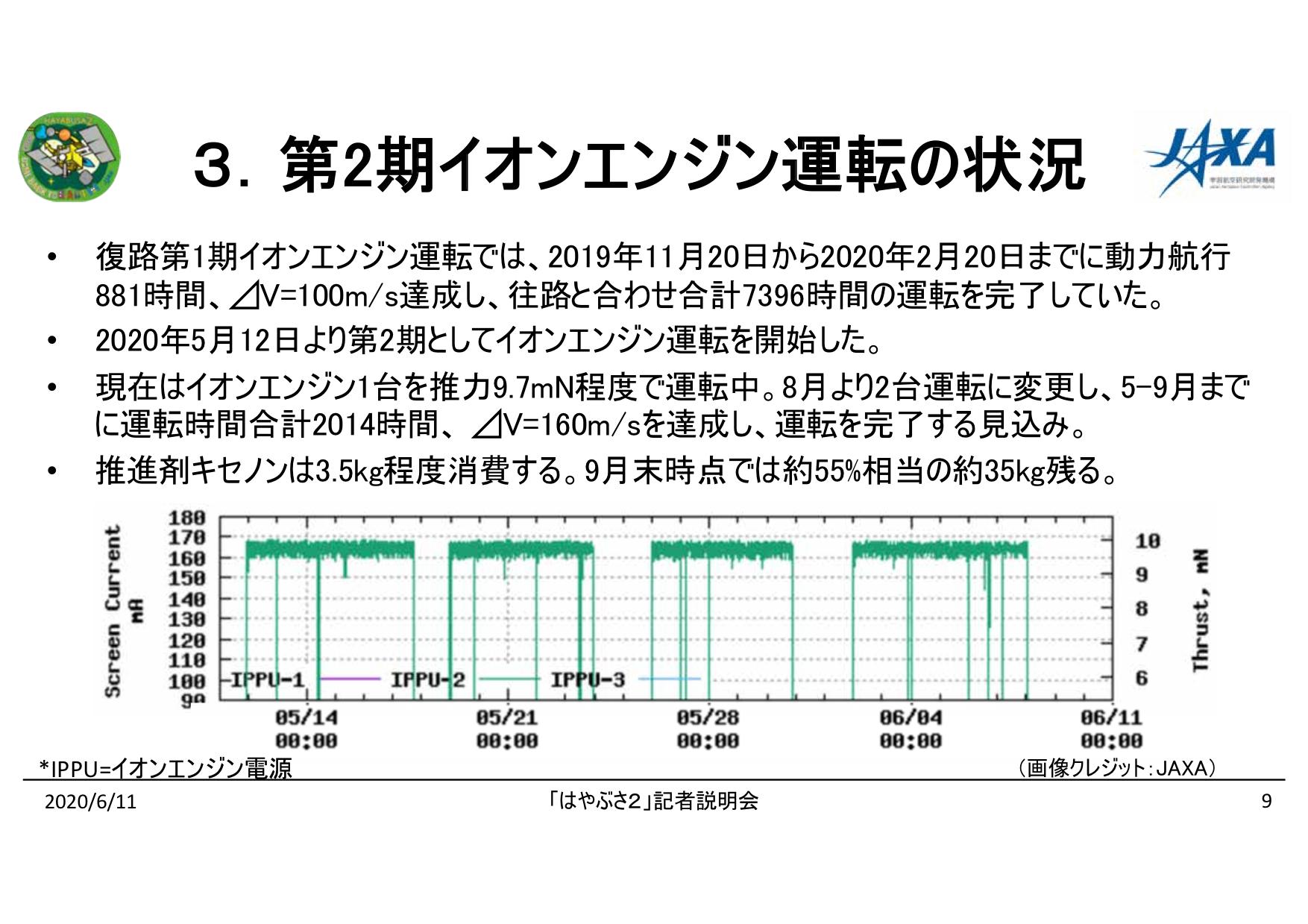 f:id:Imamura:20200611094532p:plain