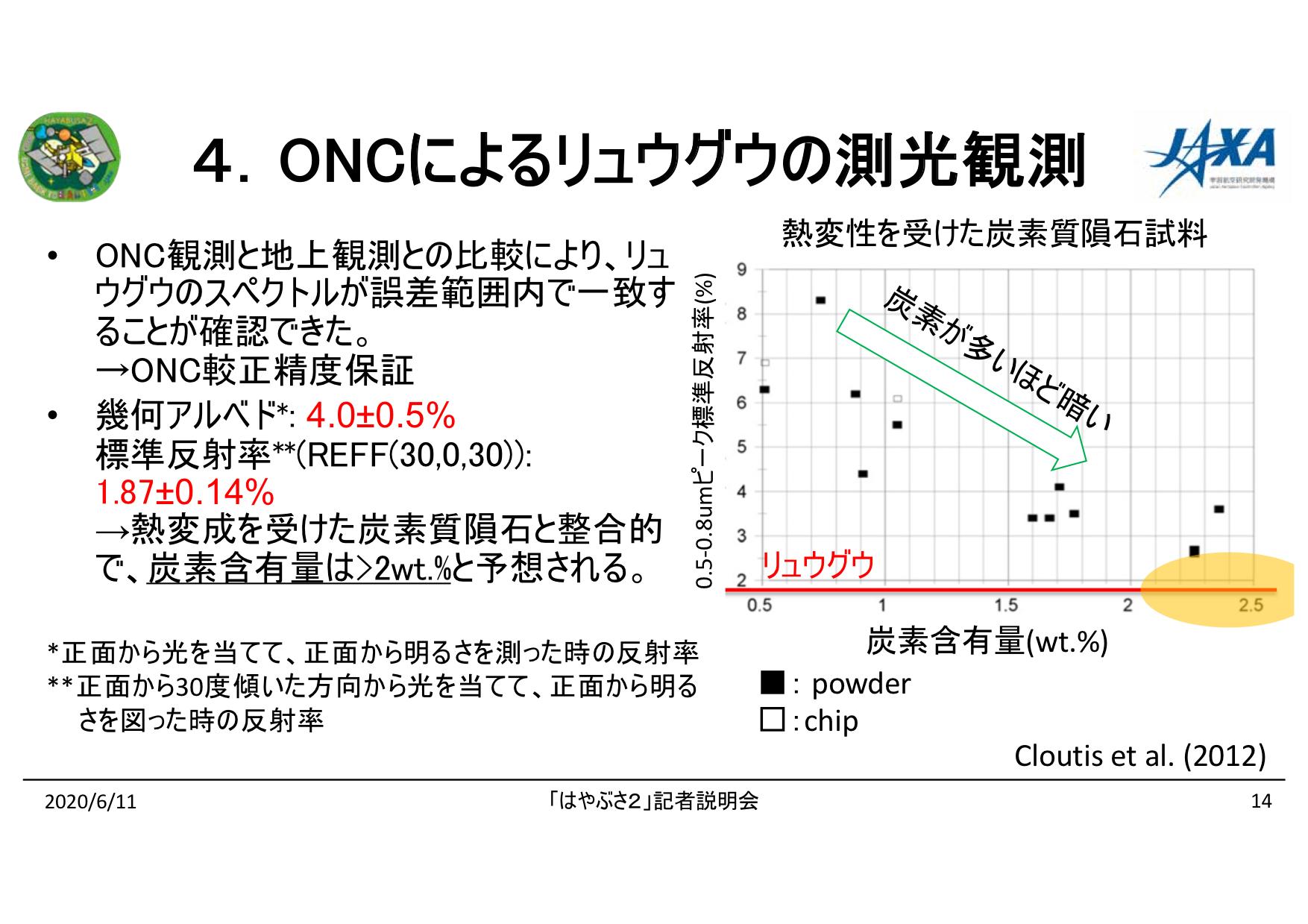 f:id:Imamura:20200611094607p:plain