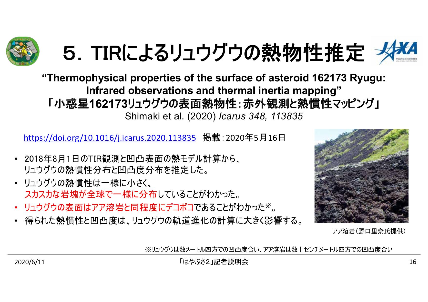 f:id:Imamura:20200611094619p:plain