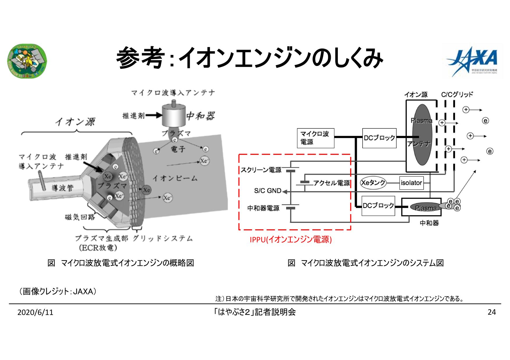f:id:Imamura:20200611094713p:plain