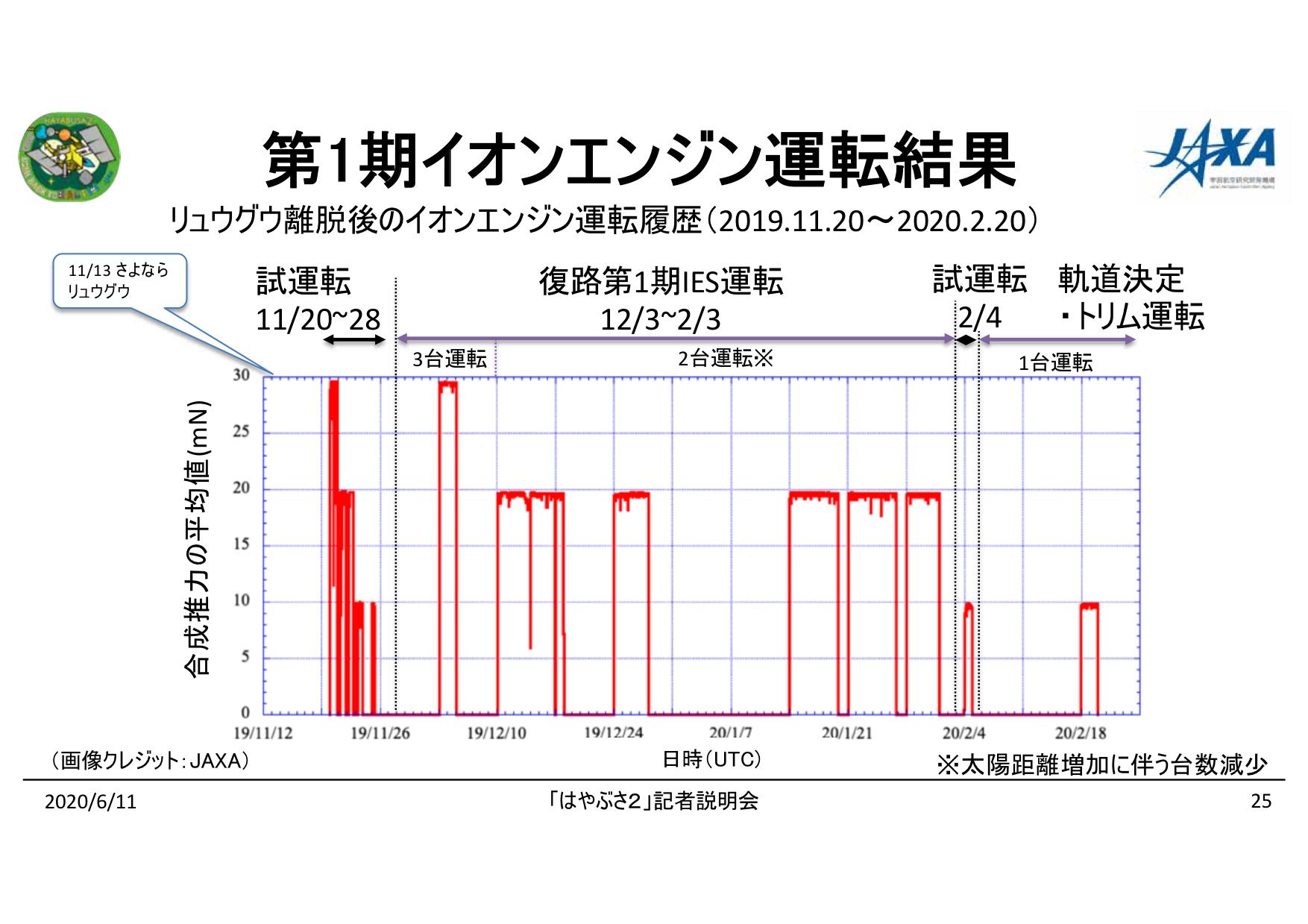 f:id:Imamura:20200611094719p:plain