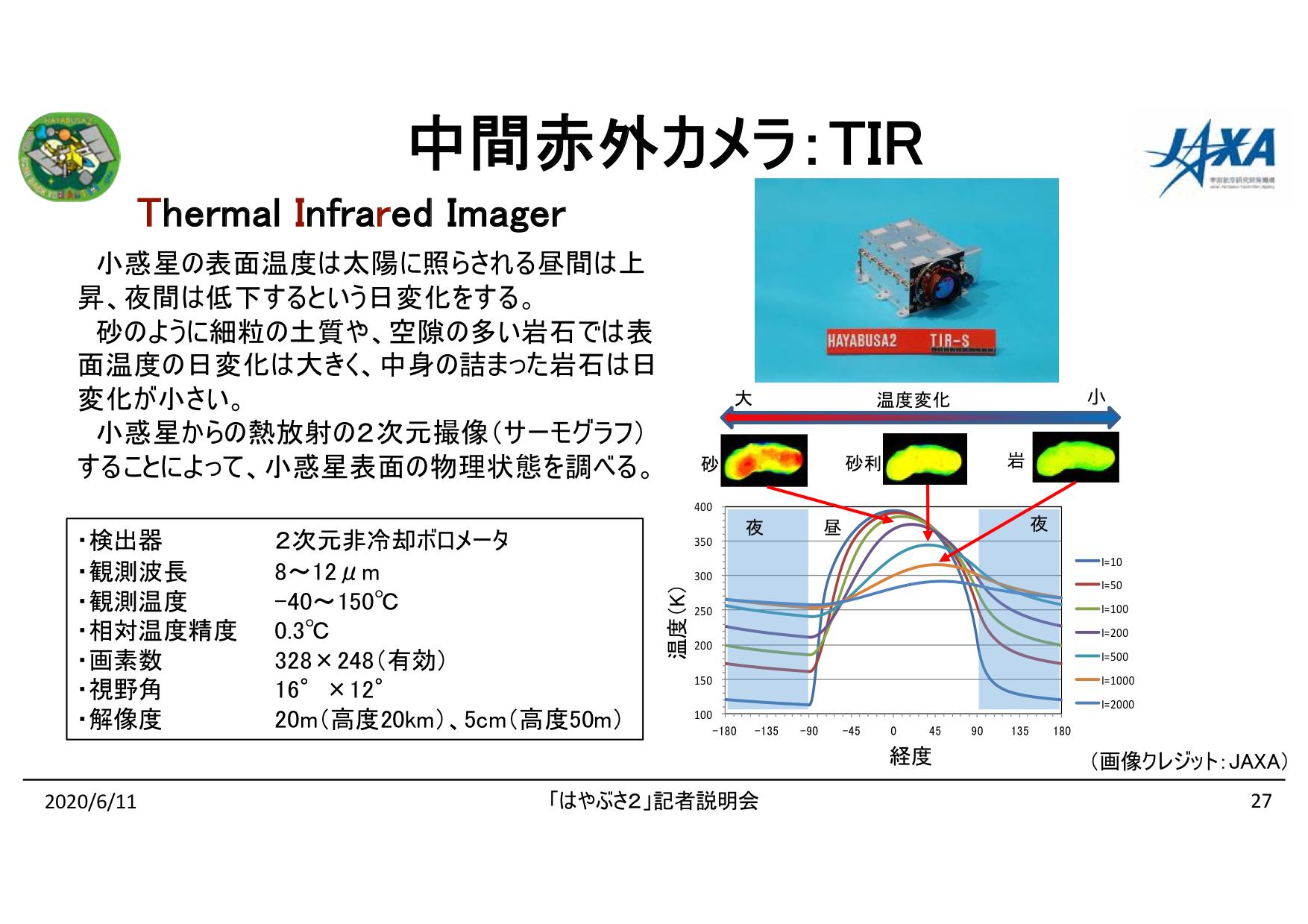 f:id:Imamura:20200611094733p:plain