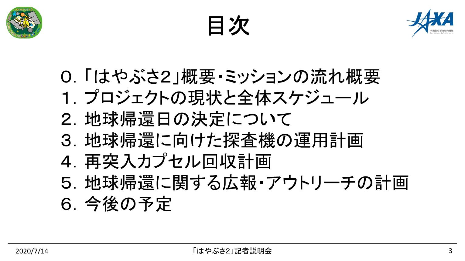 f:id:Imamura:20200714230222p:plain