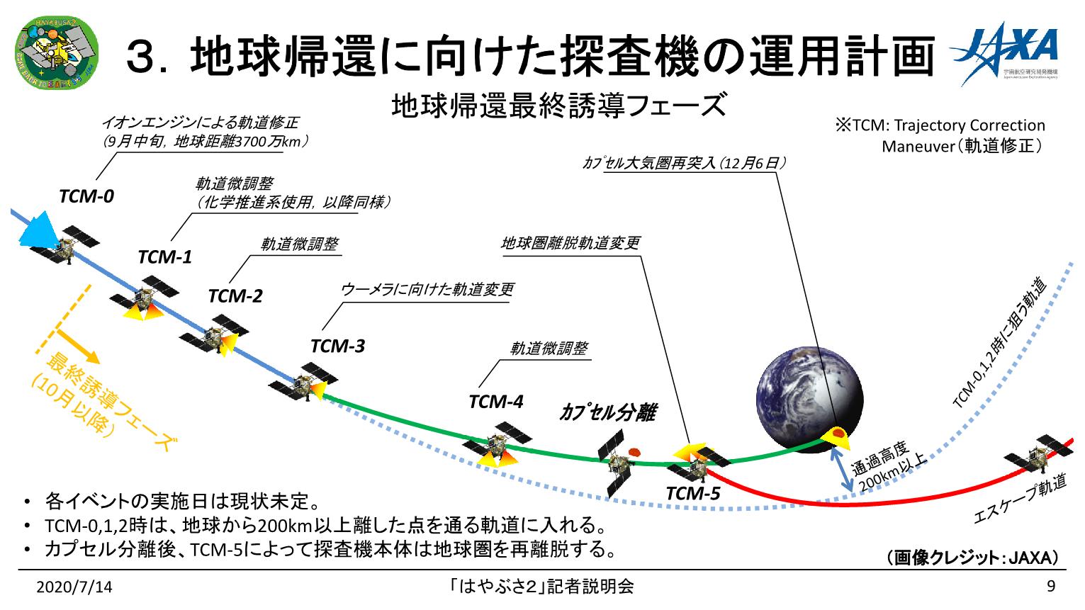 f:id:Imamura:20200714230253p:plain