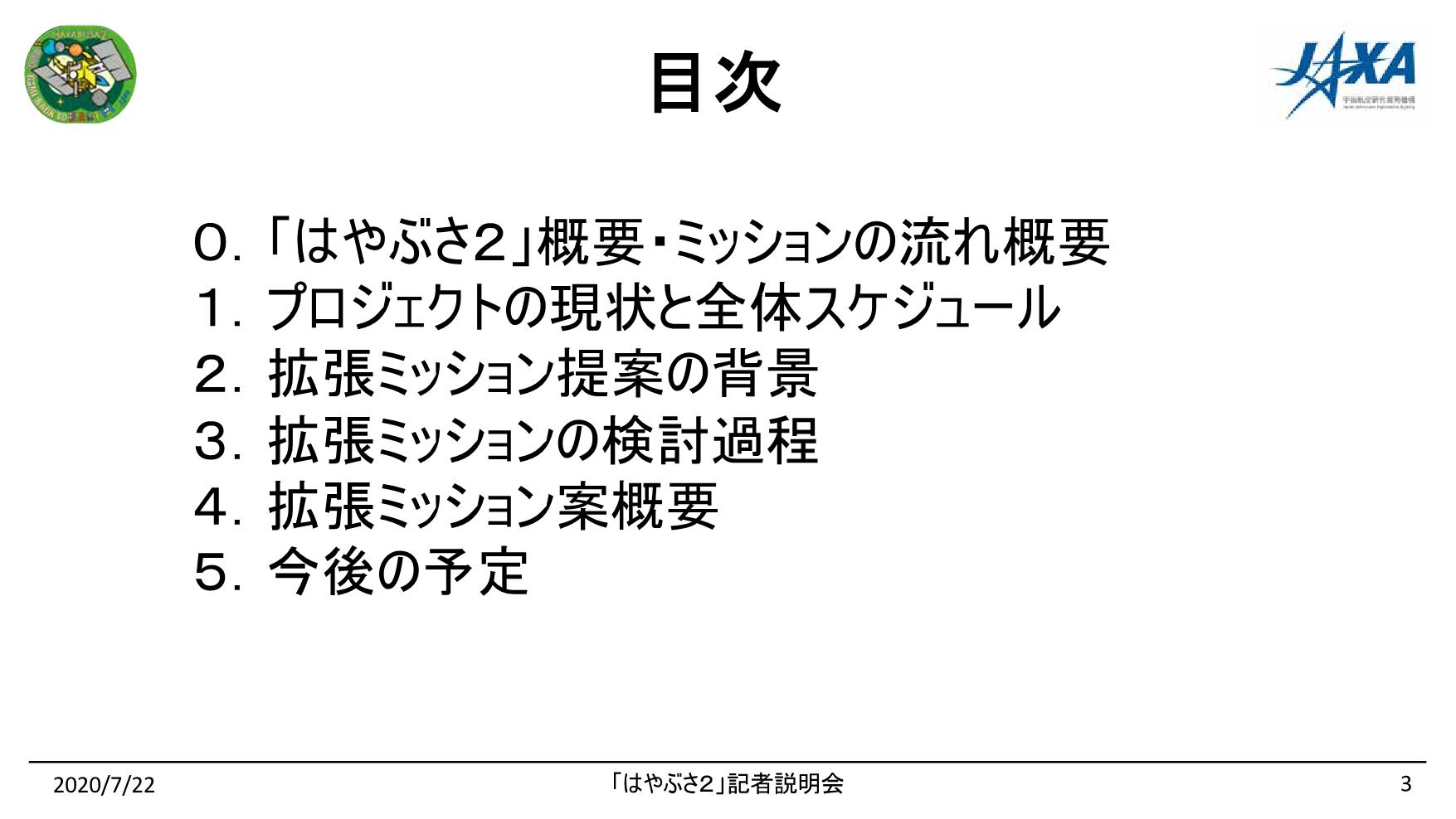 f:id:Imamura:20200722140626p:plain