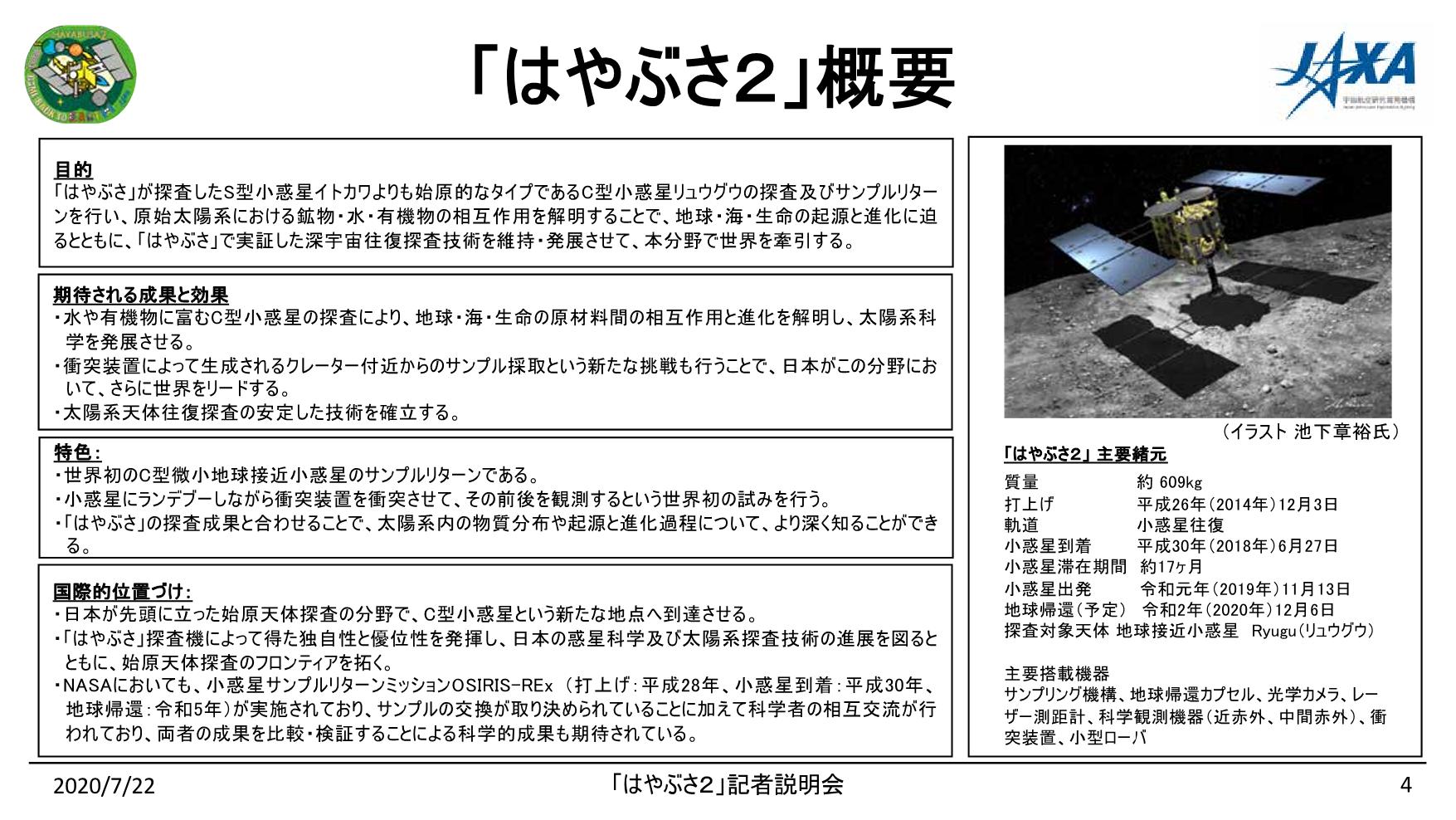 f:id:Imamura:20200722140631p:plain