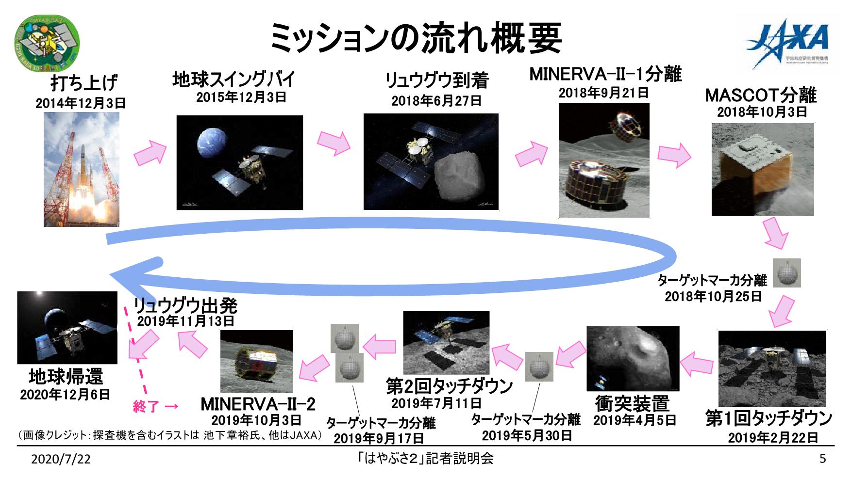 f:id:Imamura:20200722140637p:plain