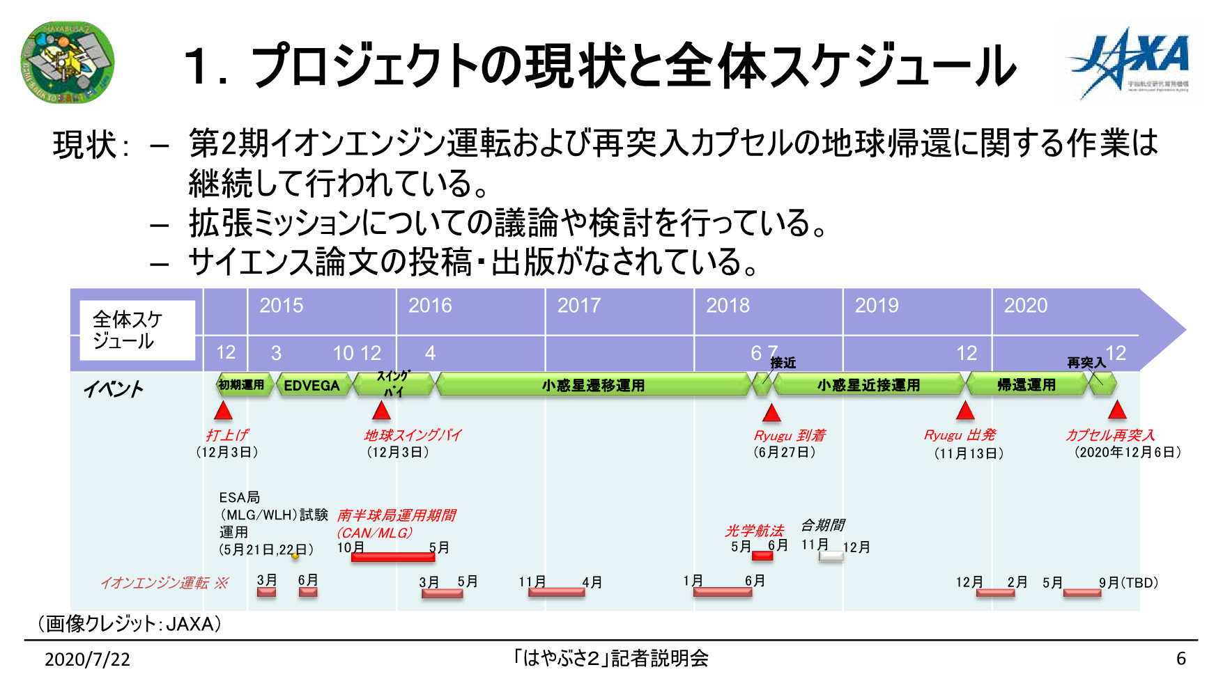 f:id:Imamura:20200722140644p:plain