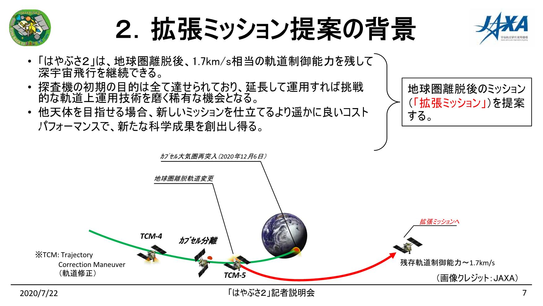 f:id:Imamura:20200722140649p:plain