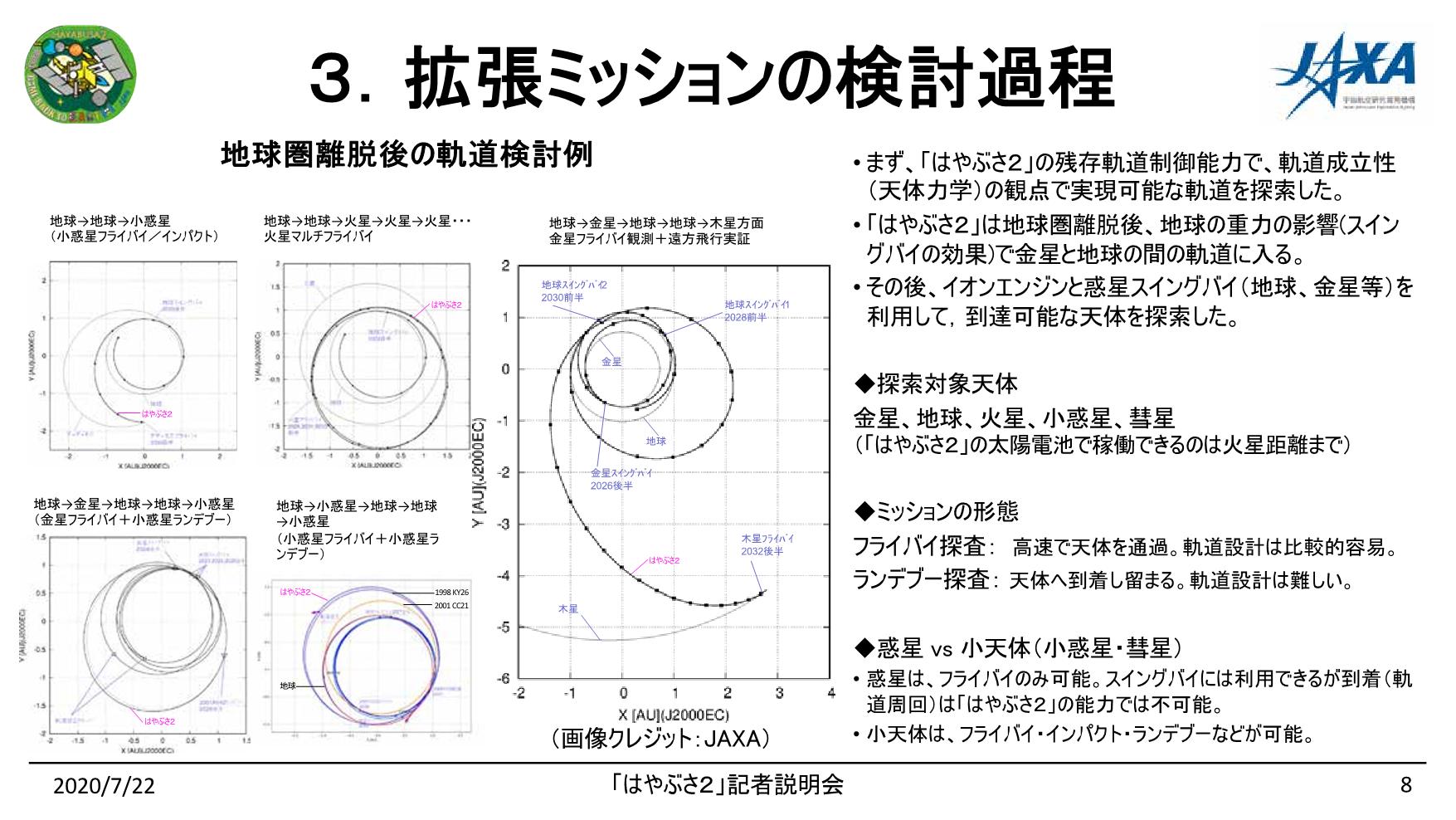 f:id:Imamura:20200722140654p:plain