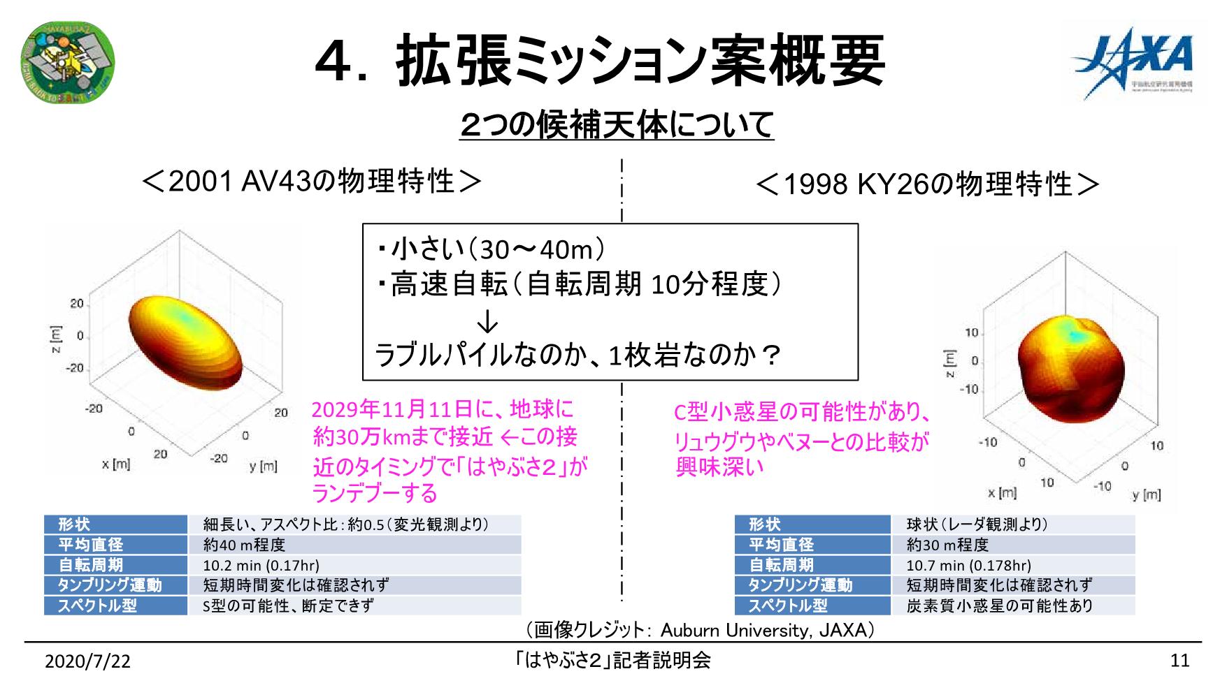 f:id:Imamura:20200722140715p:plain