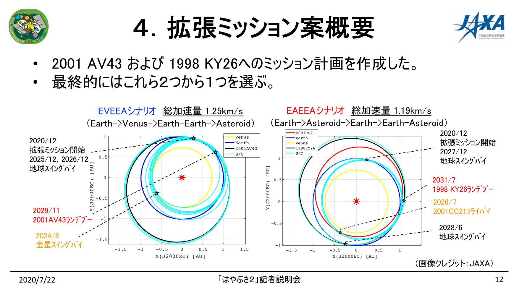 f:id:Imamura:20200722140721p:plain