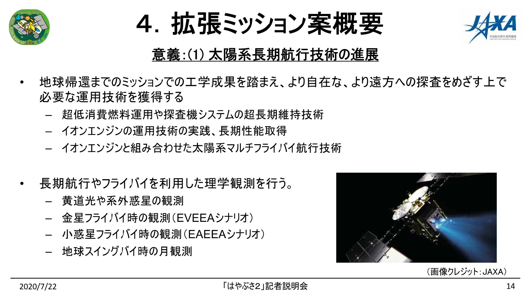 f:id:Imamura:20200722140734p:plain