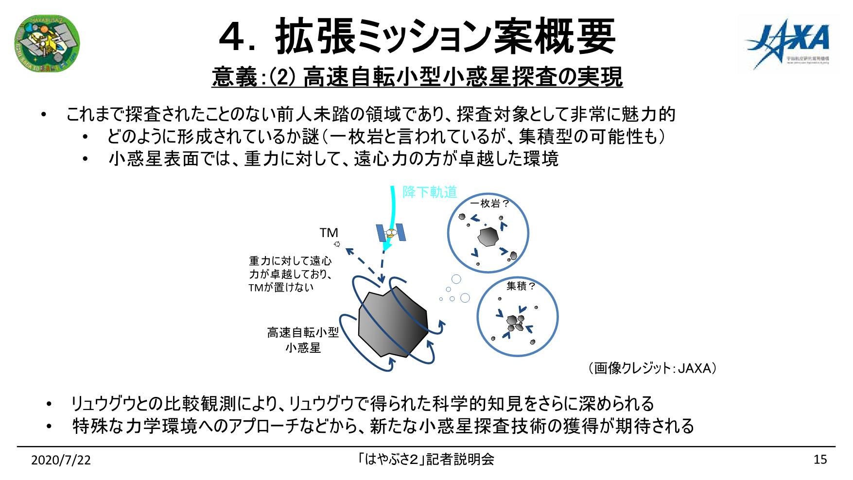 f:id:Imamura:20200722140740p:plain
