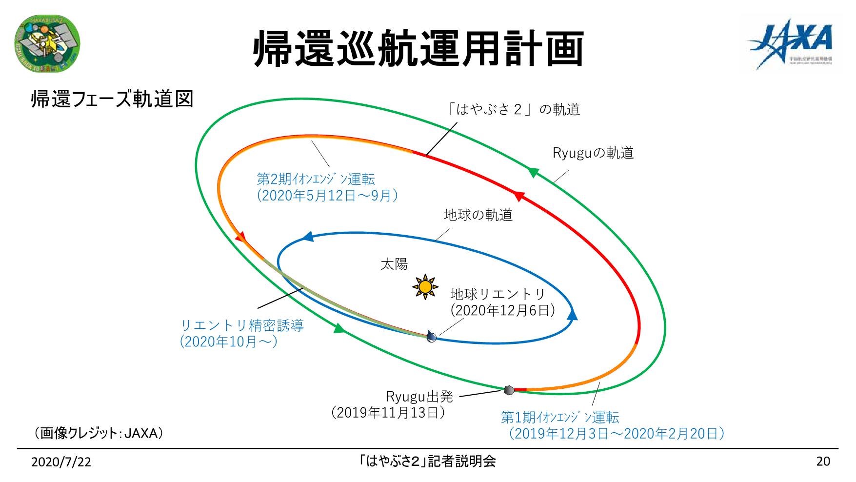 f:id:Imamura:20200722140808p:plain