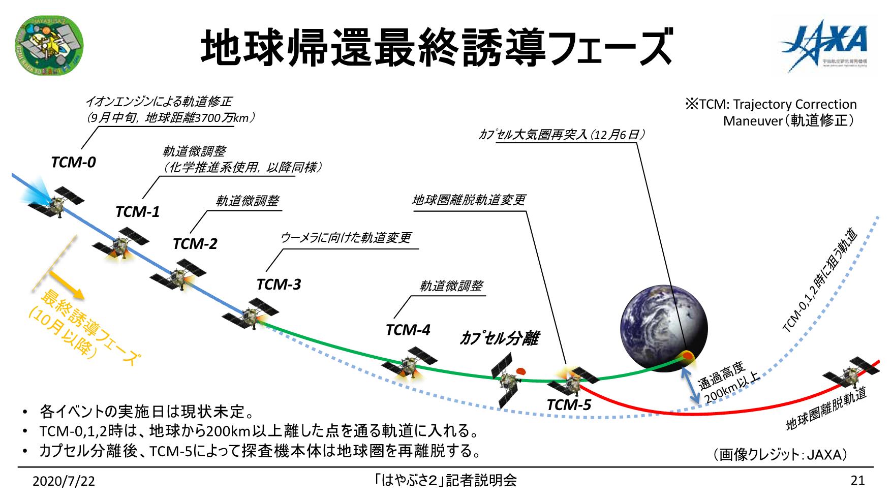 f:id:Imamura:20200722140813p:plain