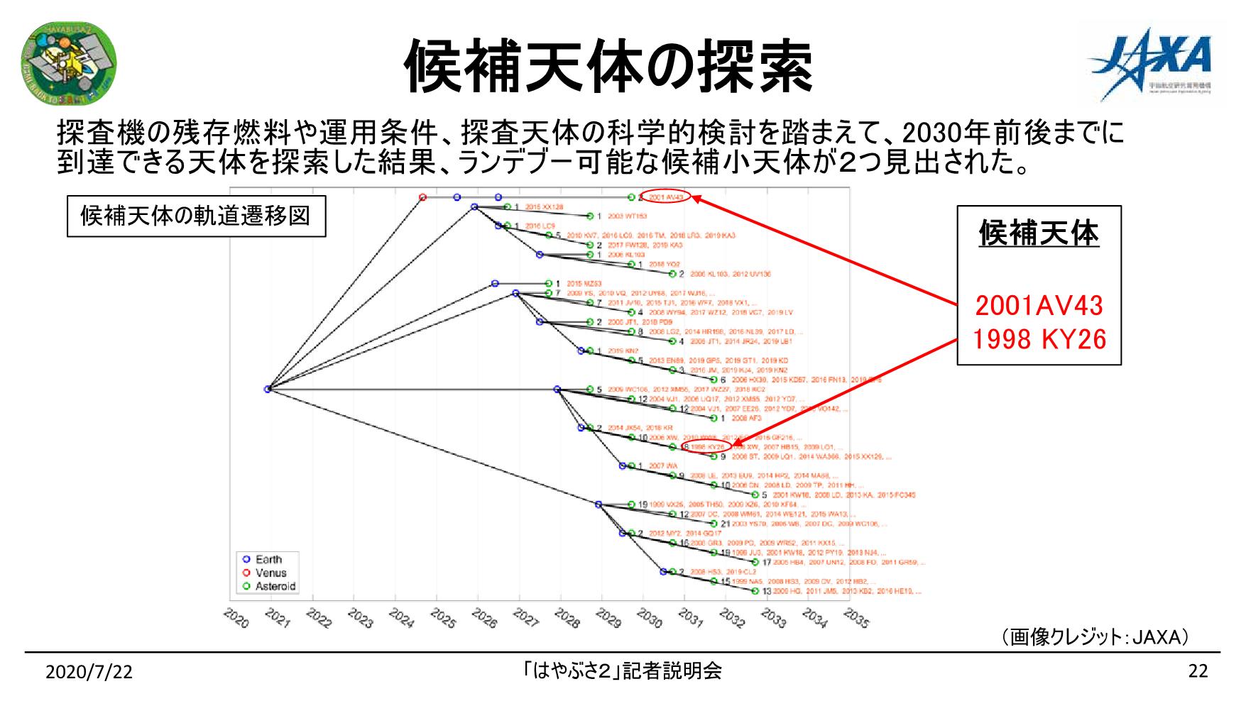 f:id:Imamura:20200722140818p:plain