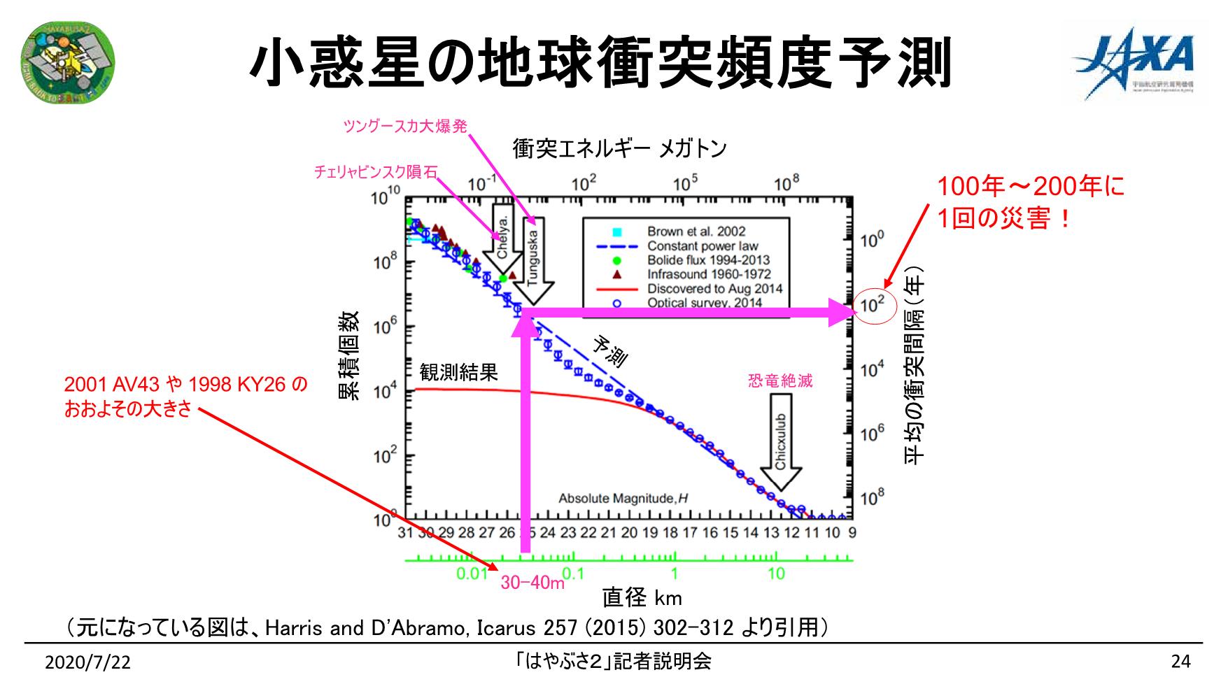 f:id:Imamura:20200722140830p:plain