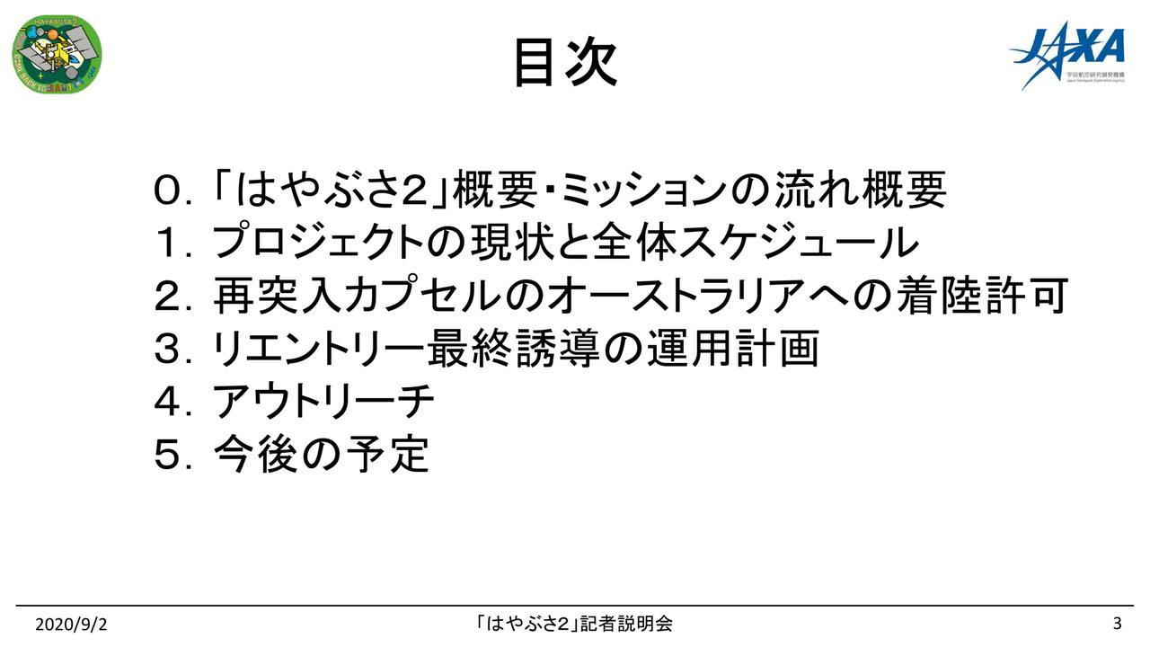f:id:Imamura:20200902135216p:plain