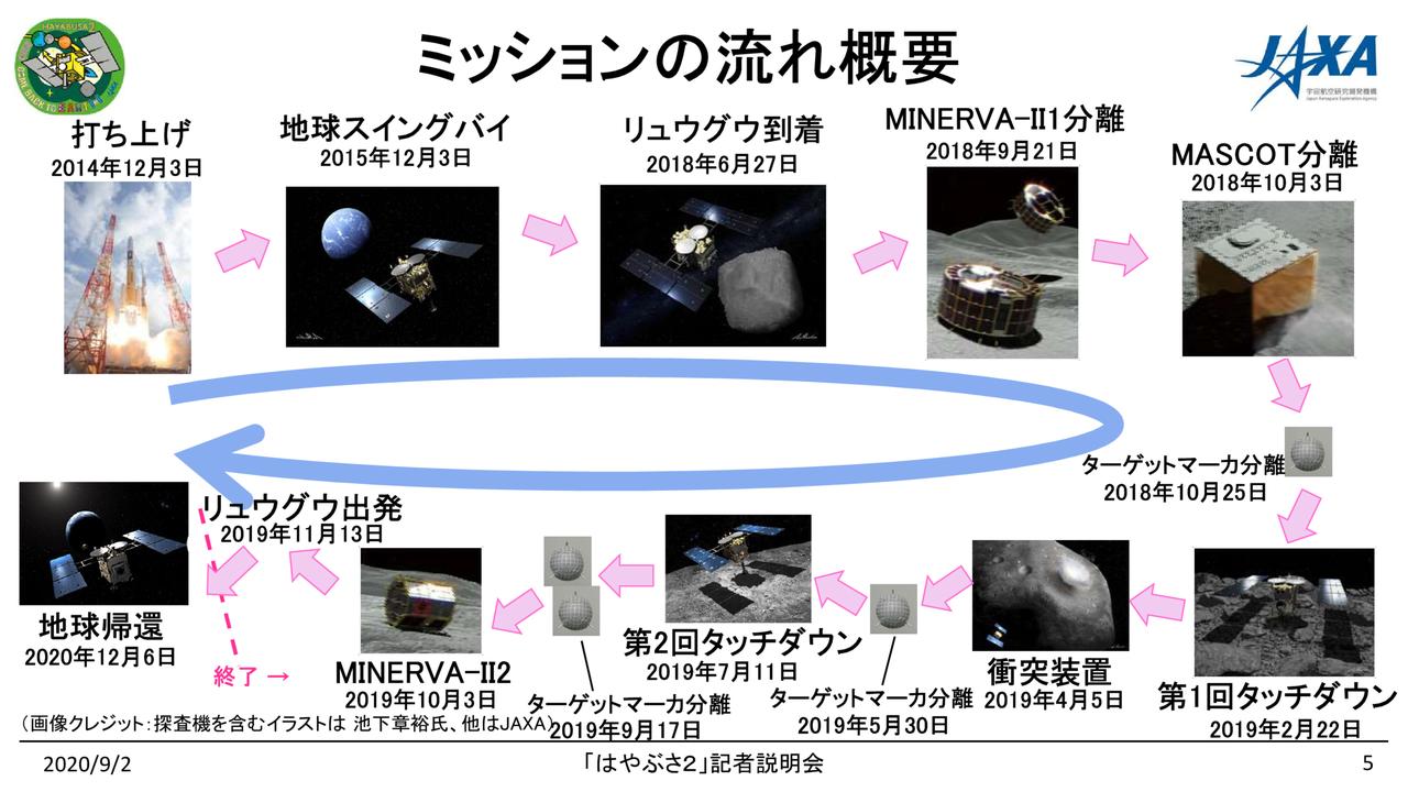 f:id:Imamura:20200902135237p:plain