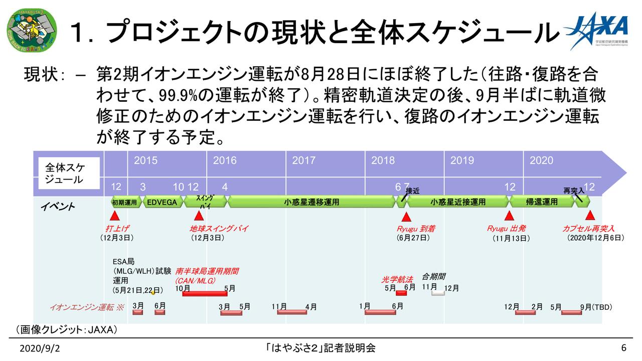 f:id:Imamura:20200902135247p:plain