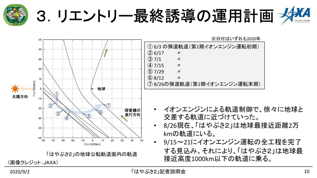 f:id:Imamura:20200902135324p:plain